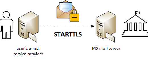 Italian Government mail servers STARTTLS support - Pierky's Blog