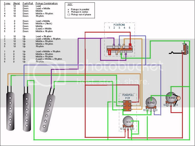 Diagram Clear Alternatives Wiring Diagram Full Version Hd Quality Wiring Diagram Blogxloree Grondin Multi Services Fr