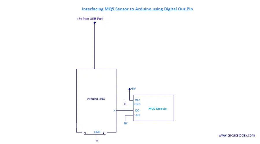 Interface_MQ2_Digital_Out