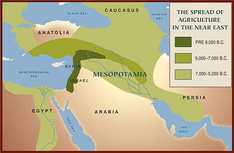 The Spread of Agriculture in the Middle East