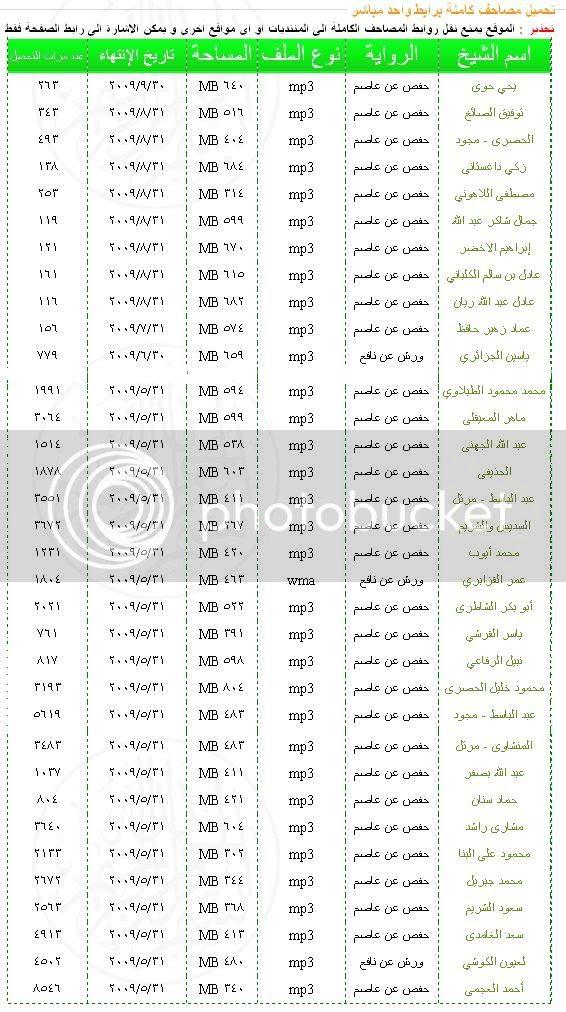 تحميل القران الكريم بصوت عبد الولي الاركاني mp3