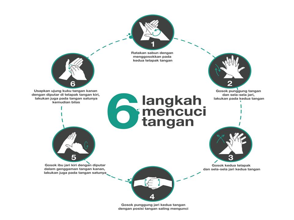 Gambar Cuci Tangan Kartun Png News Word