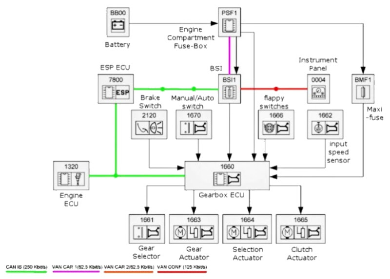 Peugeot 107 Wiring Diagram