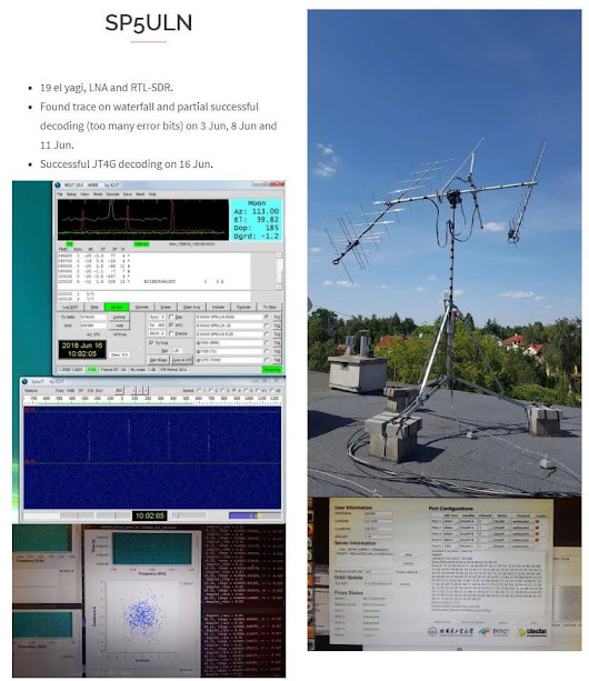 Decoding a Moon Orbiting Satellite 378500 km's away with an RTL-SDR - rtl-sdr.com
