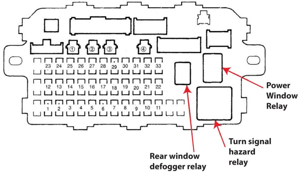 96 Honda Civic Fuse Diagram