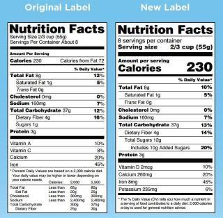 FDA nový vs. starý