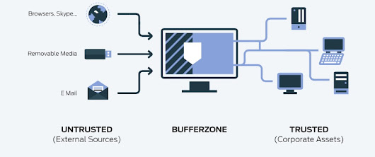 BUFFERZONE - Cybersecurity Excellence Awards