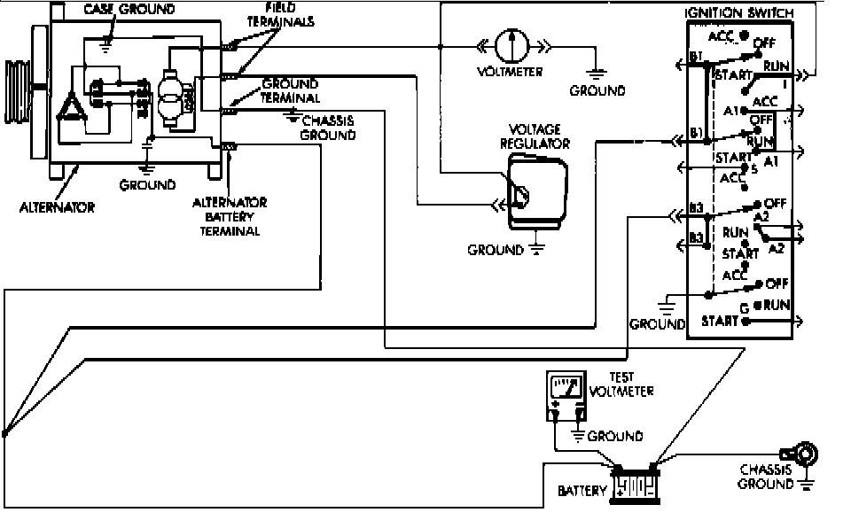 1982 Jeep Cj7 Alternator Wiring 91 Honda Accord Fuse Diagram Podewiring Yenpancane Jeanjaures37 Fr