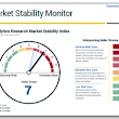 Alphalytics ResearchAnnouncing the Market Stability Monitor - Alphalytics Research