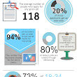 2015 Job Search Facts: What You Don't Know CAN Hurt You [Infographic] | The Savvy Intern by YouTern