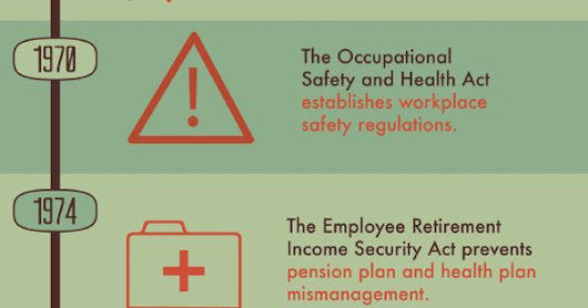 Employment law infographics