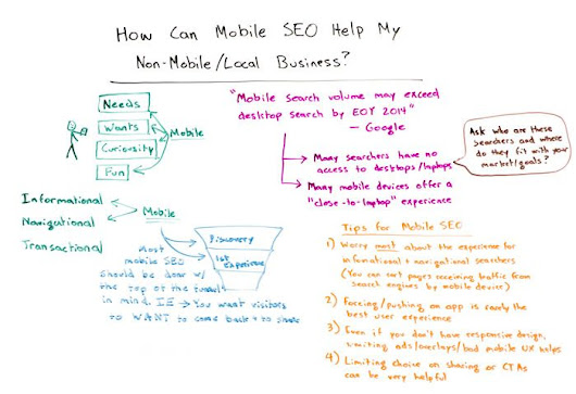 How Can Mobile SEO Help my Non-Mobile or Local Business?