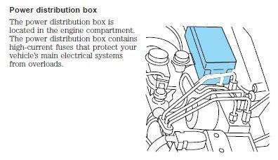 Wiring Manual PDF: 01 Mercury Sable Fuse Box