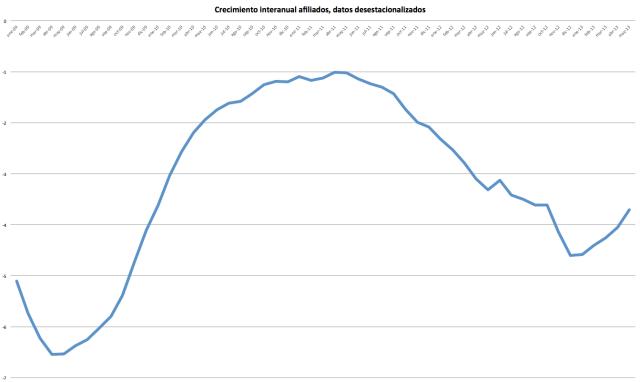 Captura de pantalla 2013-06-08 a las 09.22.17