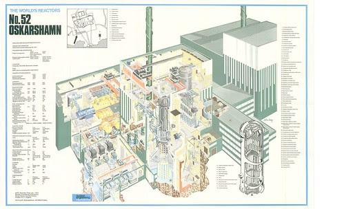 Nuclear Reactor Cutaway Schematic -- Oskarshamn