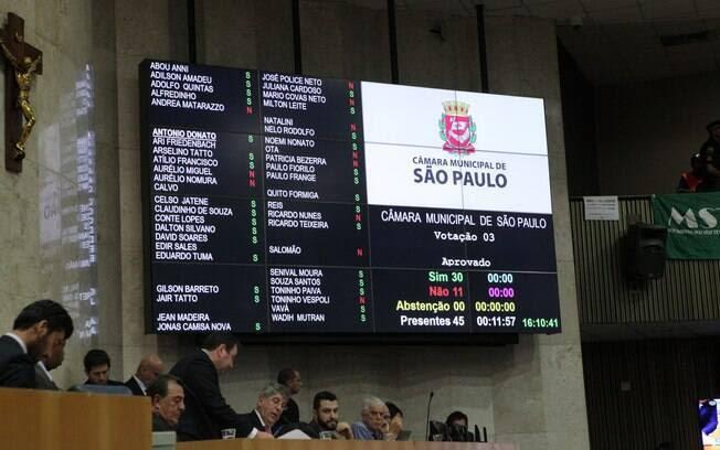 Resultado de imagem para vereadores de sp que votaram pelo aumento