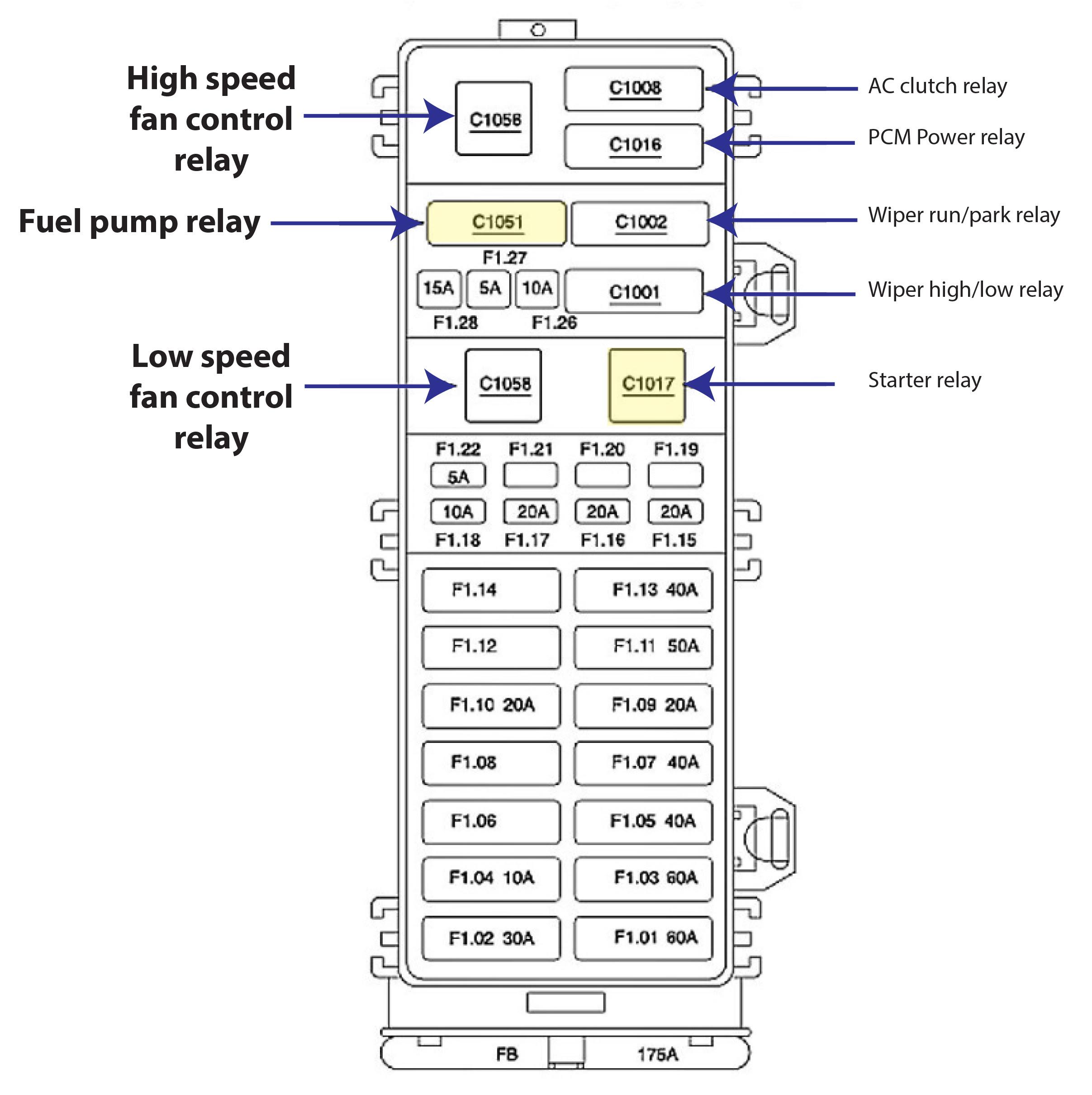 Nissan Versa Fuse Diagram