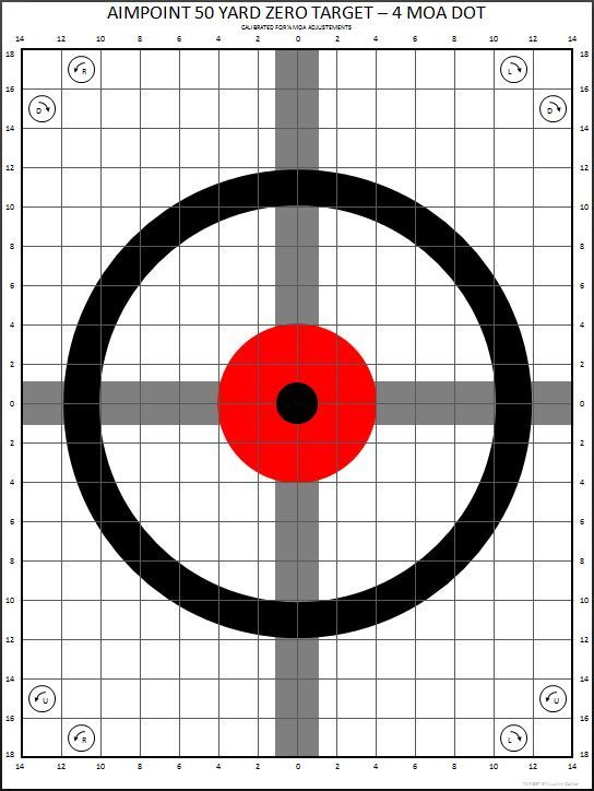 Ridiculous image in printable 50 yard zero target