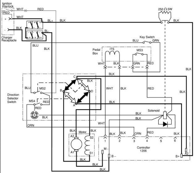 1995 Ezgo Medalist Wiring Diagram Wiring Diagrams Week Data Week Data Ristorantealletrote It