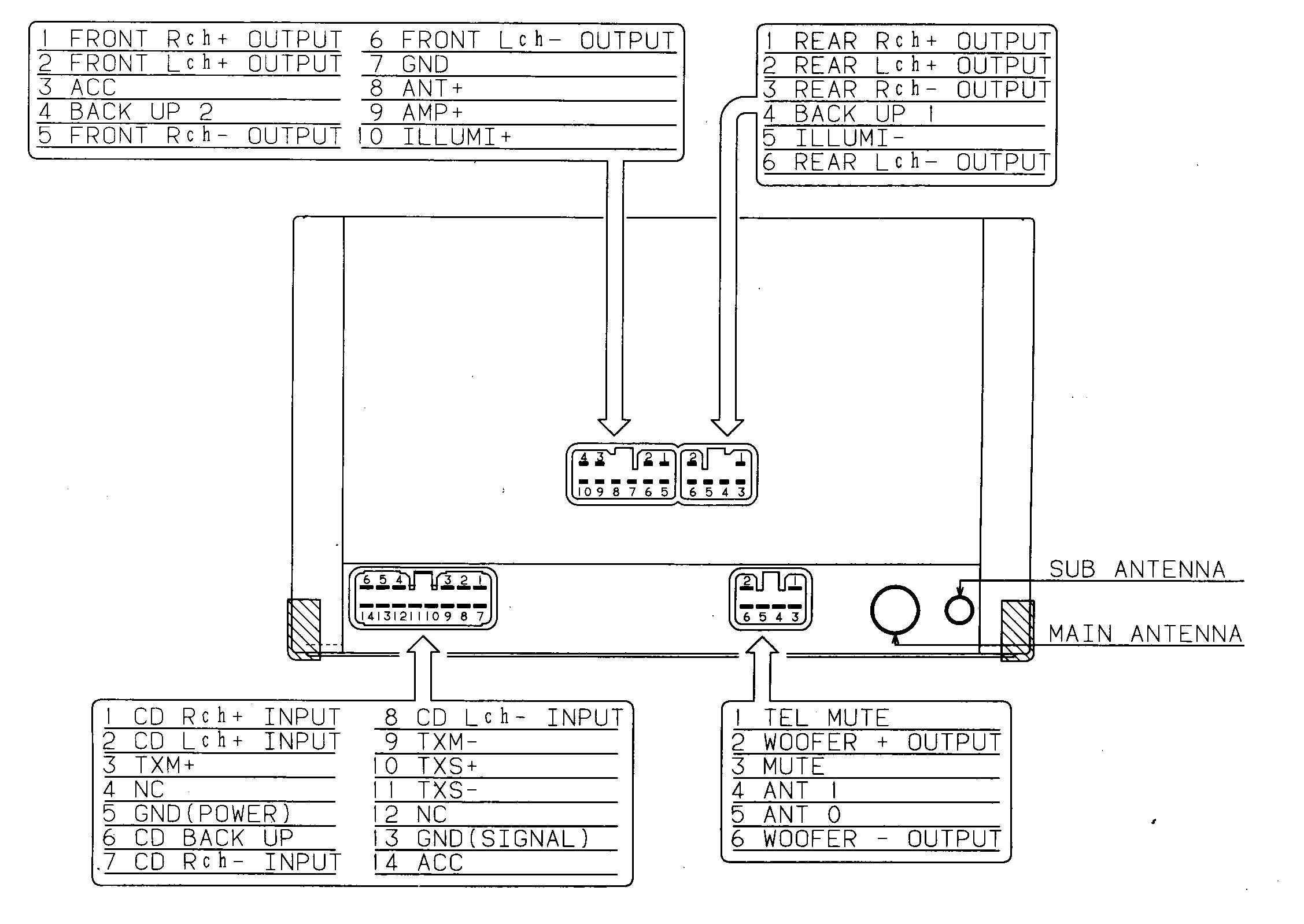2003 Saab 9 3 Stereo Wiring Diagram 2002 Mustang Inside Fuse Box Diagram For Wiring Diagram Schematics