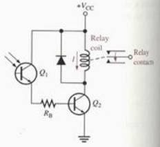 Điều khiển chuyển tiếp ánh sáng bóng bán dẫn