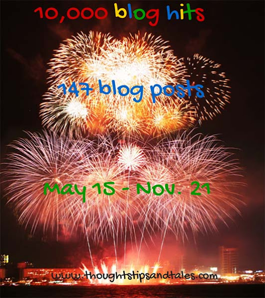 Celebrating Ten Thousand Blog Hits in Six Months
