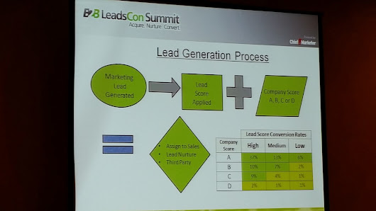 Live from LeadsCon: B2B Customer Acquisition - Effective Approaches to Finding and Securing the Most Valuable Customers - Marketing Mojo
