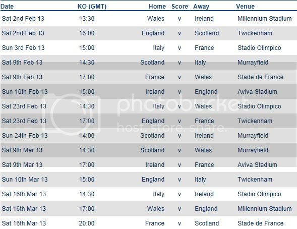 RBS 6 Nations 2013 | Chesterfield Forum