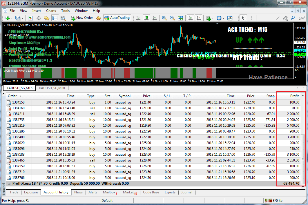 Acb Forex Trading Suite Last Update Forex Wiki Trading -