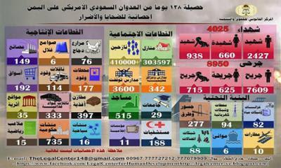 إحصائية 128 يوم من العدوان السعودي على اليمن