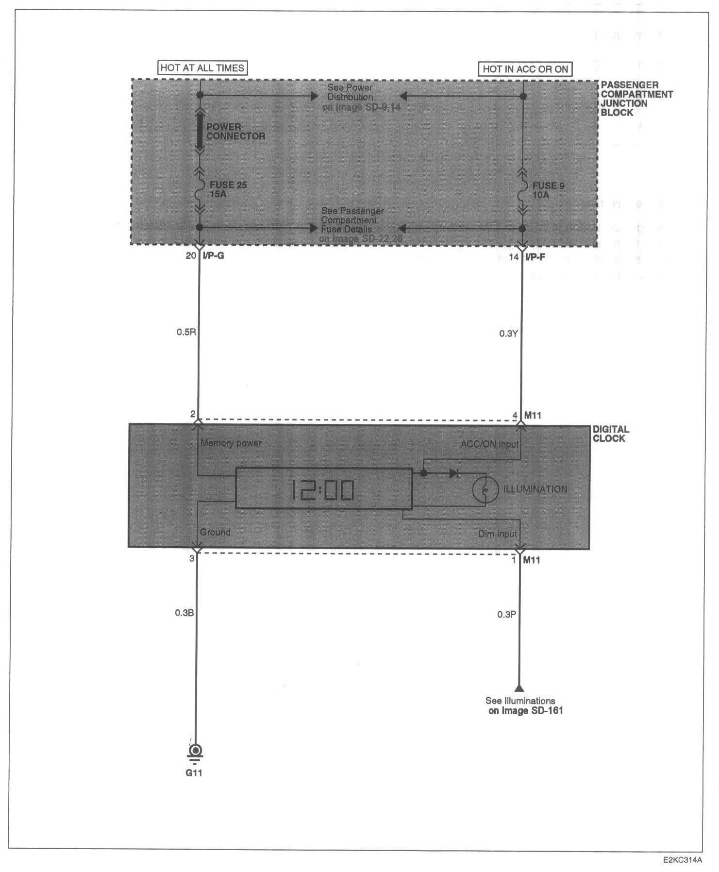 Diagram In Pictures Database 2002 Hyundai Elantra Wiring Diagram For Clock Just Download Or Read For Clock Cherif Amir Kripke Models Onyxum Com