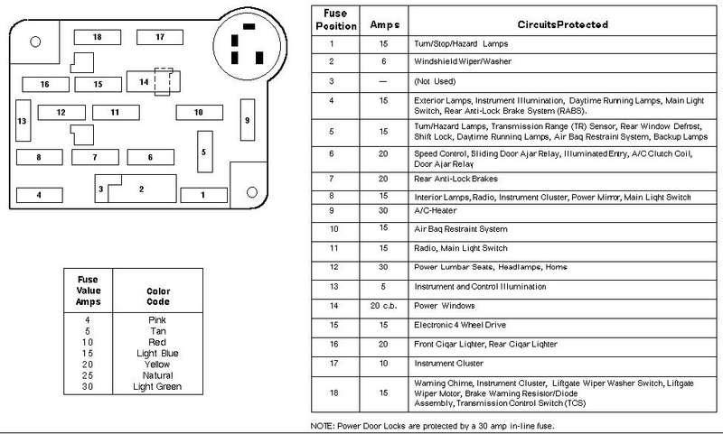 32 1996 Ford Explorer Fuse Box Diagram