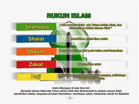 wallpaper hadits islami gambar islami