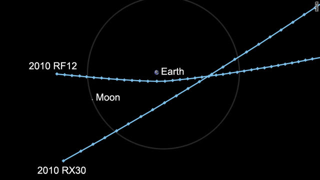 Asteroid 2010 RX30 passed by Earth at 5:51 a.m. ET Wednesday. 2010 RF12 went by at 5:12 p.m.