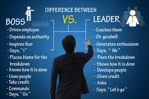 The 12 Traits that Define Managers vs. Leaders