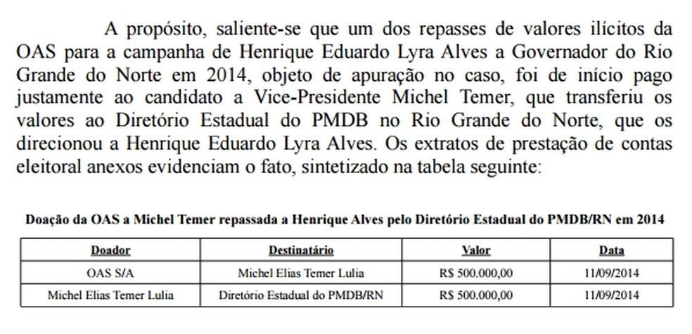 MPF diz que valores ilícitos foram repassados à Henrique Alves pela OAS através de Temer (Foto: Reprodução)