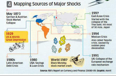 financial-crises
