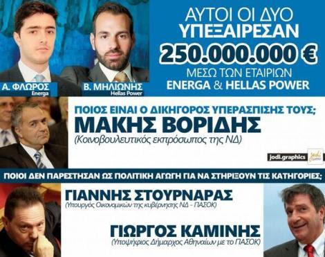 Αχιλλέας Φλώρος, Αριστείδης Φλώρος,Energa, Hellas Power, Aegean Power, ΜΑΚΗΣ ΒΟΡΙΔΗΣ, ΓΙΑΝΝΗΣ ΣΤΟΥΡΝΑΡΑΣ, ΓΙΩΡΓΟΣ ΚΑΜΙΝΗΣ