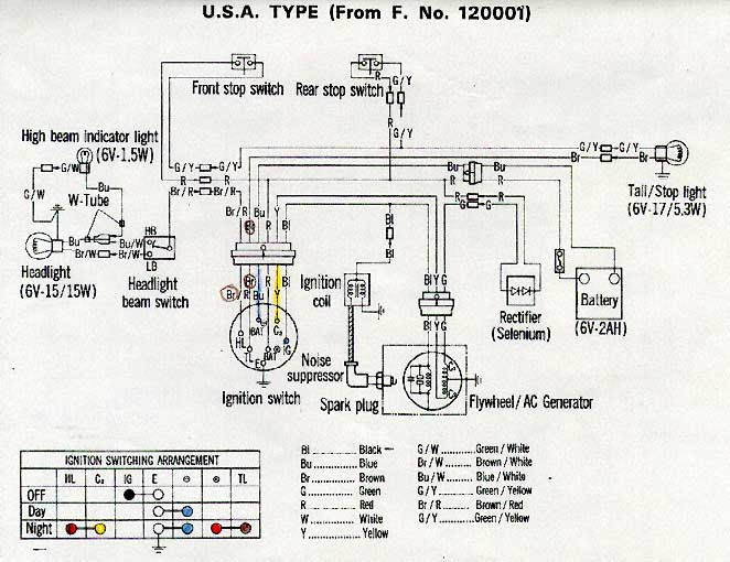 AAMIDIS.blogspot.com: Honda Z50r Wiring Diagram