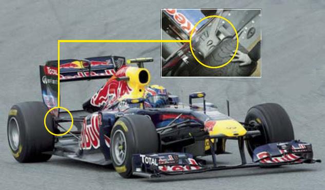 Aggiornamenti sulla Red Bull RB6