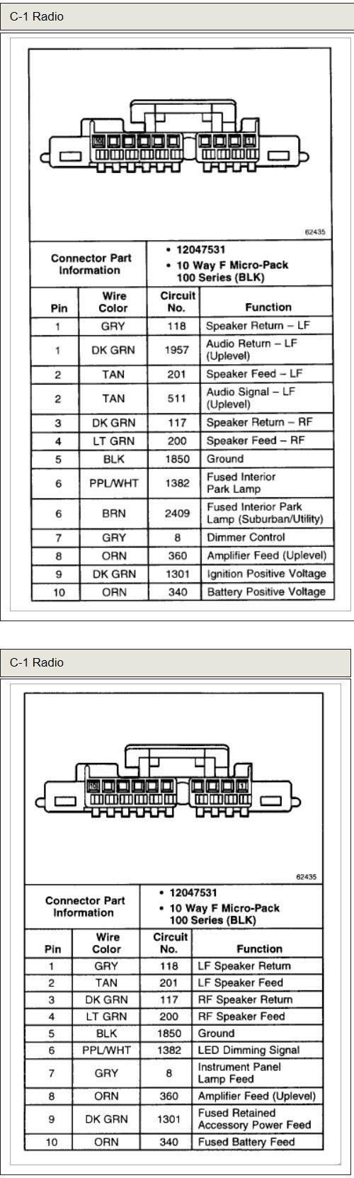 2001 Suburban Wiring Harness 1997 Chevy Cavalier Wiring Diagram Peugeotjetforce Tukune Jeanjaures37 Fr