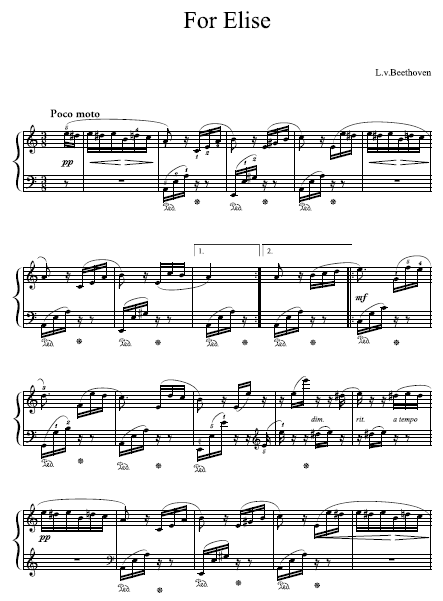 Fur Elise Piano Notes For Beginners