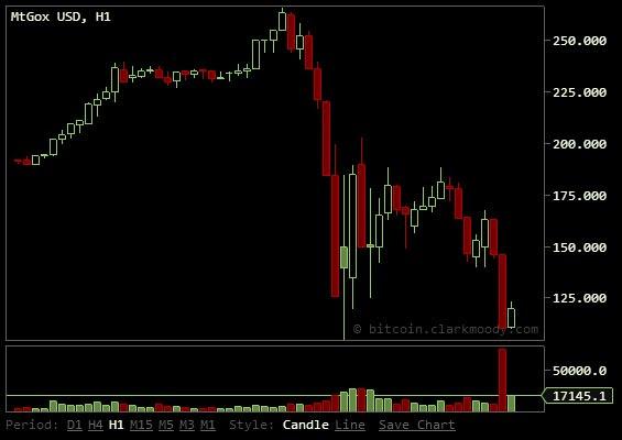 miner bitcoin cmd