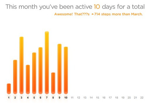 Nike+ Active - All Workouts