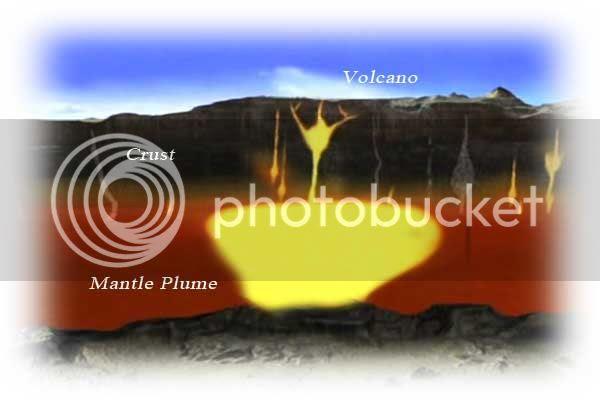 formation of kilauea volcano
