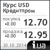 Кредитпромбанк курс доллара