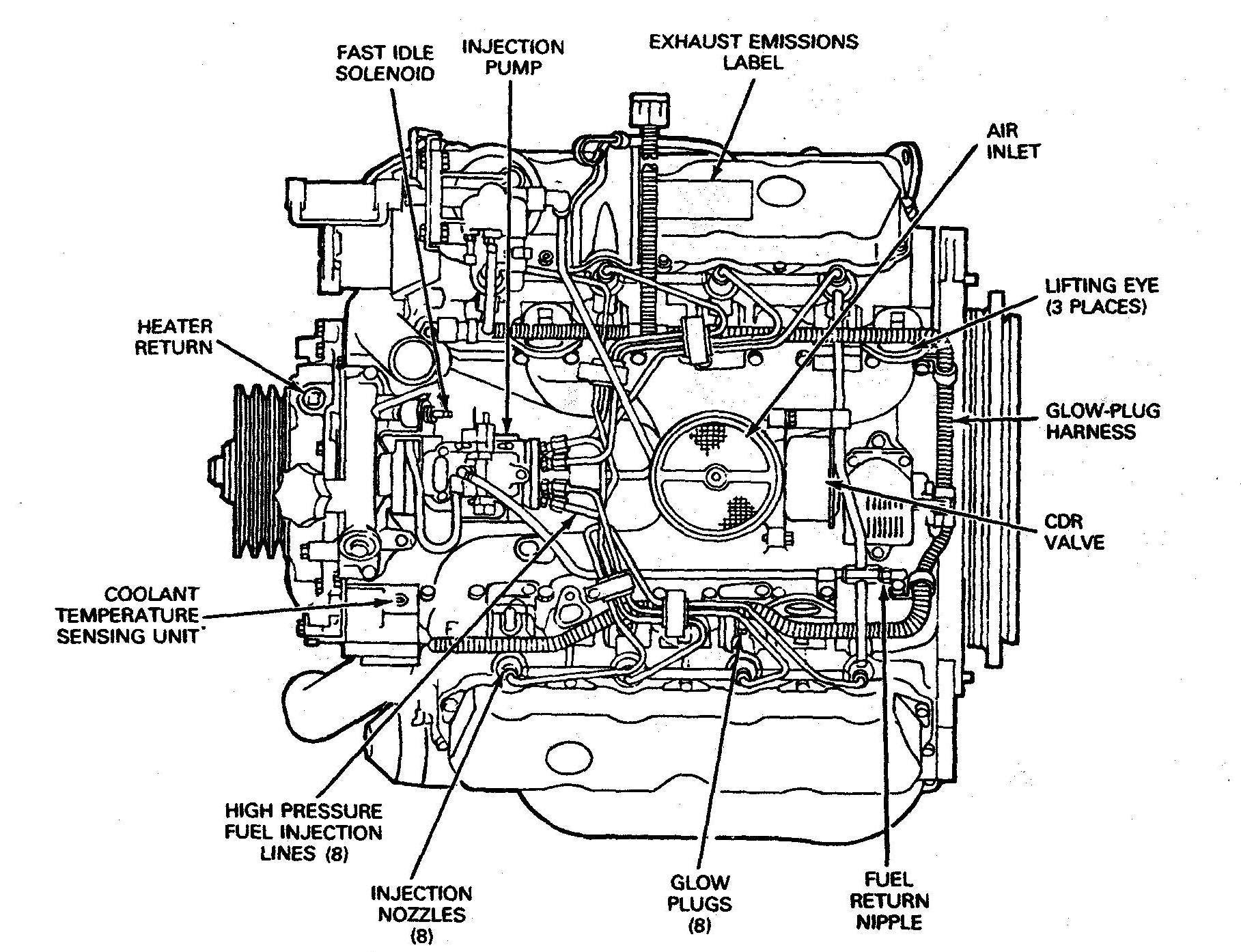 Diagram 454 Engine Diagram Full Version Hd Quality Engine Diagram Booch Ood Mille Annonces Fr