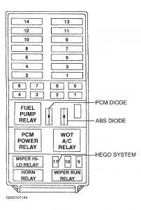 Wiring Diagram PDF: 2003 Ford E150 Fuse Diagram