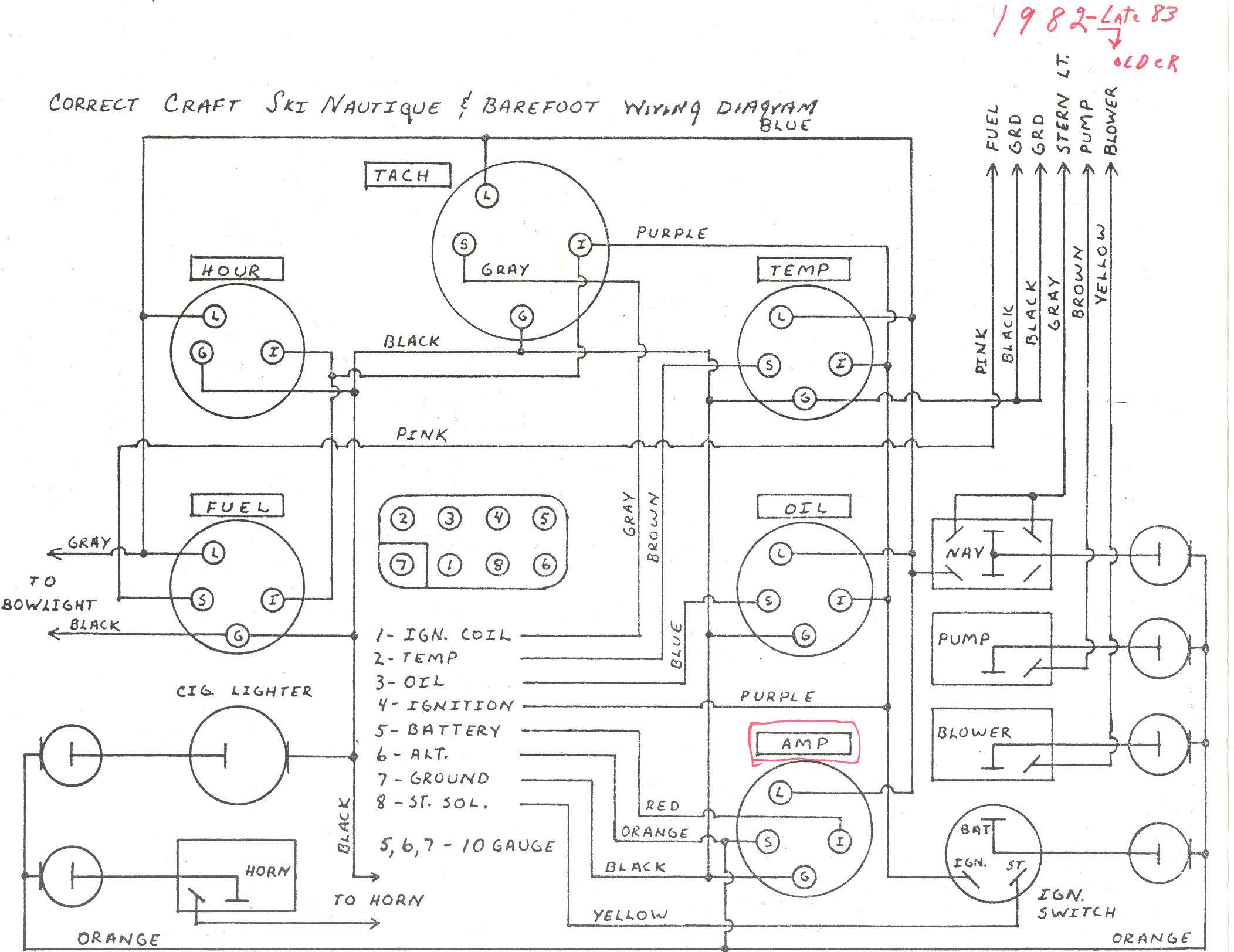 1980 Ranger Bass Boat Wiring Diagram 2008 Mercedes C350 Fuse Box For Wiring Diagram Schematics