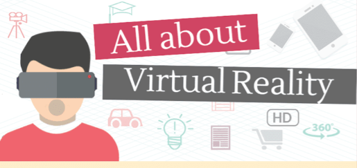 Infographic - All About Virtual Reality - Touchstone Research